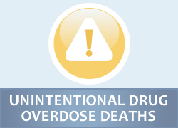 Unintentional Drug Overdose Deaths
